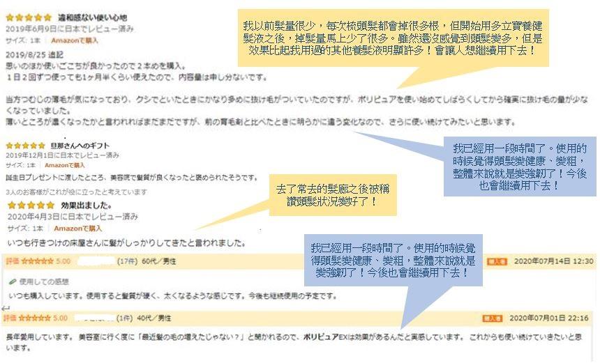 日本使用者評價